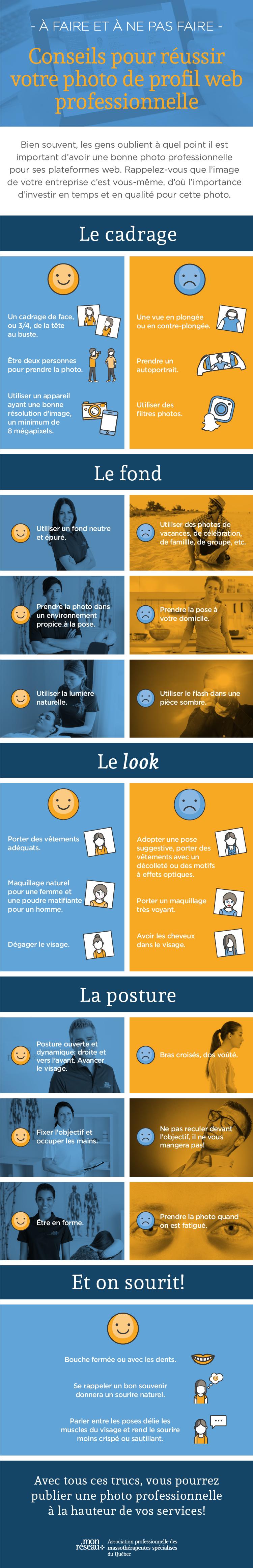 Infographie expliquant les bonnes pratiques et les faux pas d'une photo de profil professionnelle pour le web